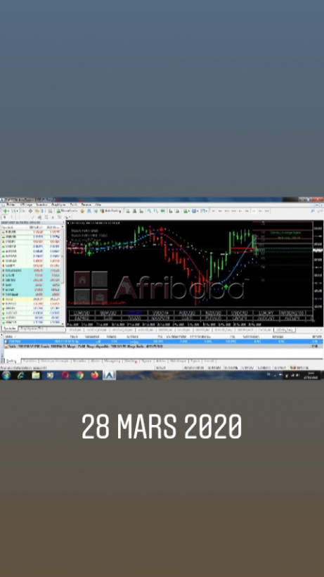Trading Forex #1