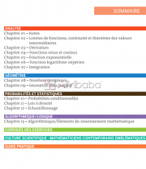 Magazine la revision du bac a à z (maths)