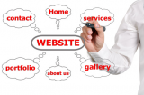 Professional Website Wesign Service In Gaborone, Botswana