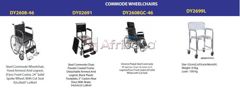 Mobility Devices #1
