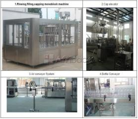 Bottling Machines for Water, Juice, milk, alcohol etc