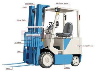 Forklift Operator Training: 100% Practical with Competency Certificate