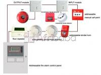Addressable Fire Alarm System IN NIGERIA-