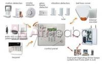 Wireless intruder and burglar alarm security system