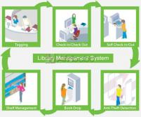 Library EAS Automation Management System IN NIGERIA