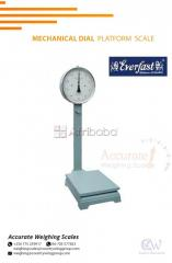 Who is the leading supplier of dial platform scales in Mengo